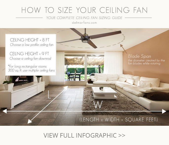 Fabulous What Size Ceiling Fan Do I Need Calculate Fan Size By Room Interior Design Ideas Clesiryabchikinfo
