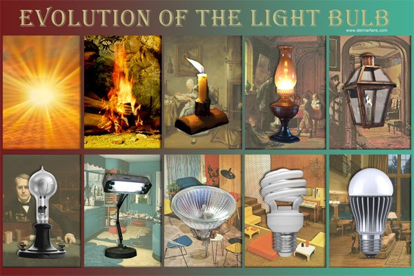 The Evolution Of The Light Bulb From The Sun To LED's
