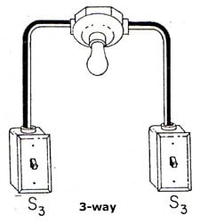 Diagram Showing What A 3 Way Switch Is Connected To A Light Bulb Socket